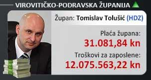 Plaća Tolušića