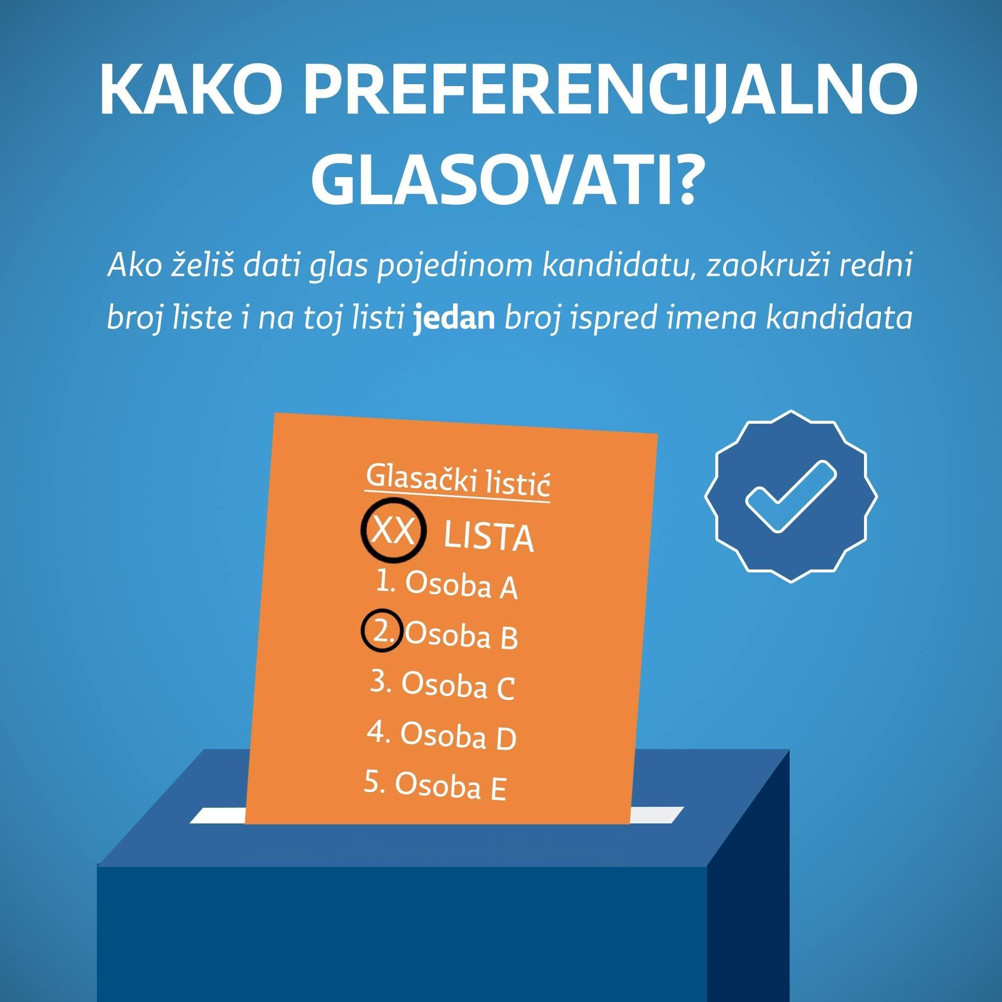 Saznaj kako preferencijalno glasovati